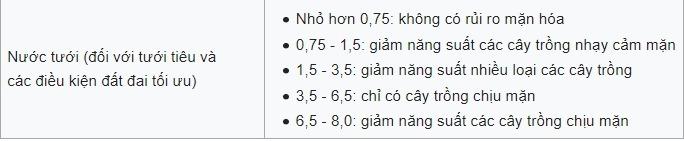 screenshotvi.wikipedia.org2019.12.2421_21_10